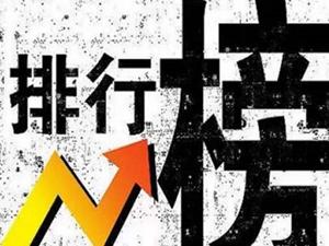 最新中国大学排名 中国的大学素质稳步上升