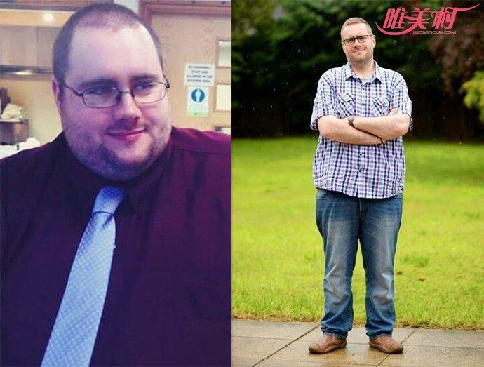减肥前后对比