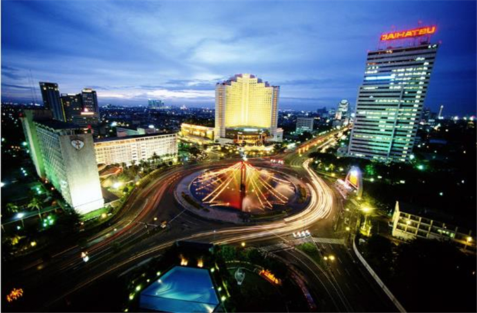 全球10大旅游城市