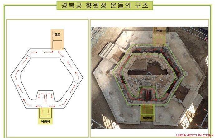 韩国故宫发现火炕