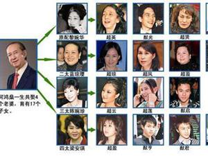 赌王的17个子女介绍 一夫多妻背后故事堪比