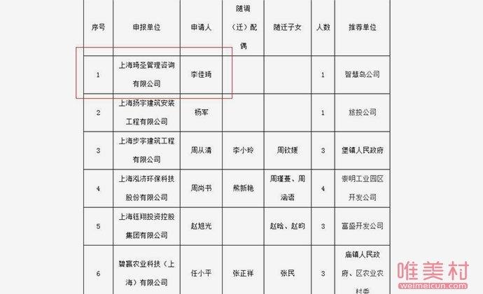 李佳琦作为特殊人才落户上海
