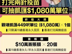 香港一名80后打疫苗 抽中40平米千万豪宅